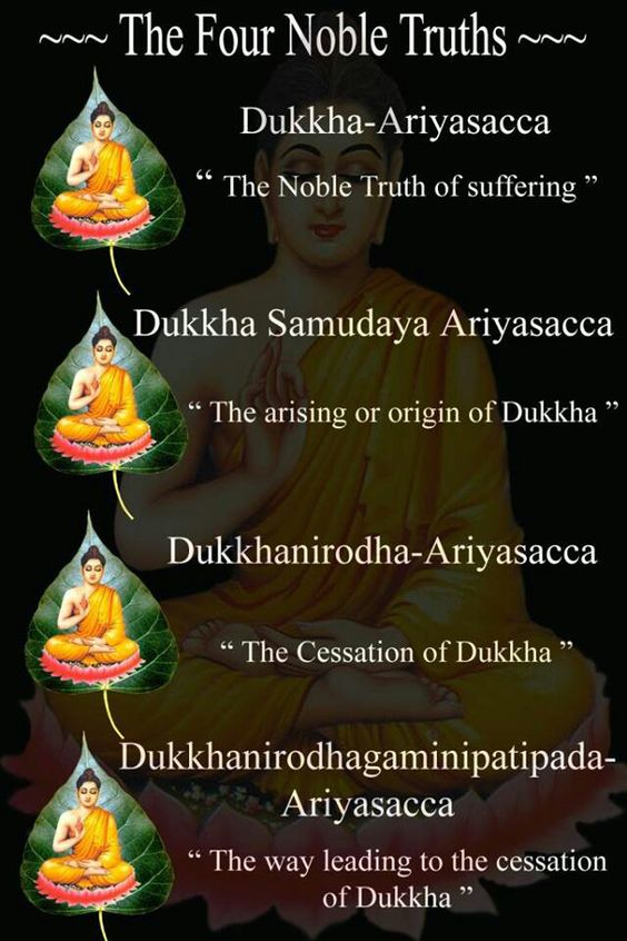 example of the second noble truth