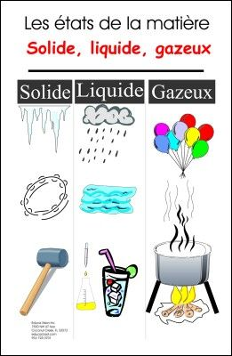 example of gas to liquid