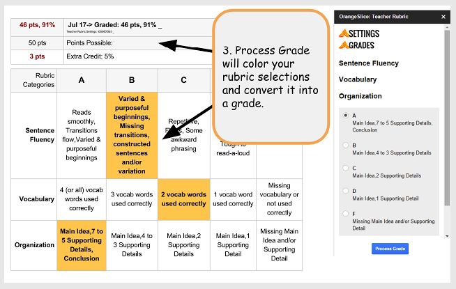 example of holistic rubrics for elementary