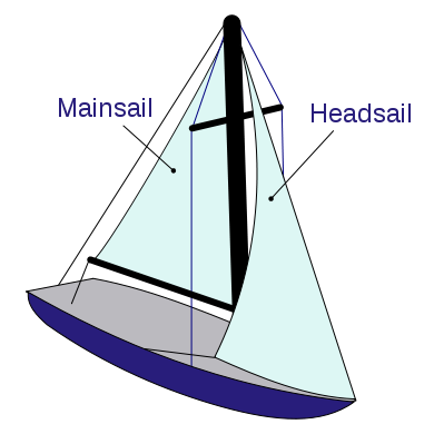 sails jquery-file-upload example