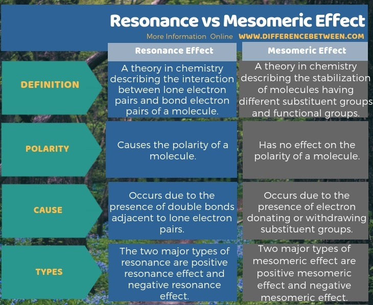 that is the difference between affect and effect example