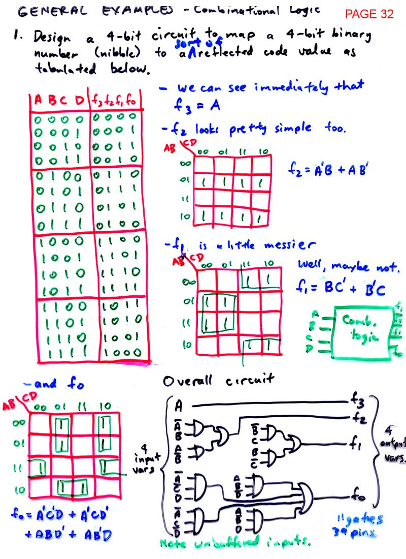 explain k map simplification with an example