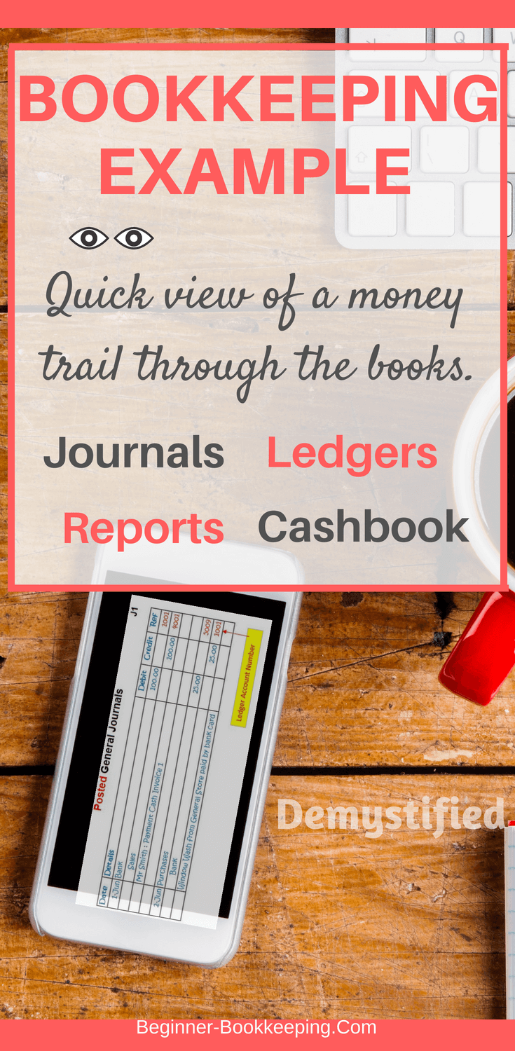 what is double entry bookkeeping example