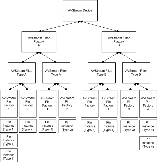 simple example of analytic hierarchy process