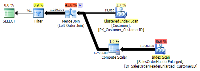 oracle left outer join example
