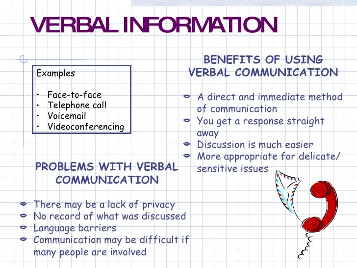 what is an example of verbal communication