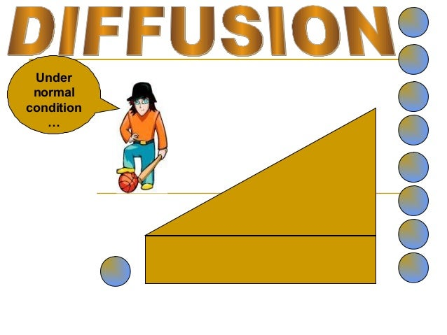 describe an example of diffusion down a concentration gradient