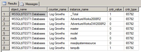 give a database instance as a counter example