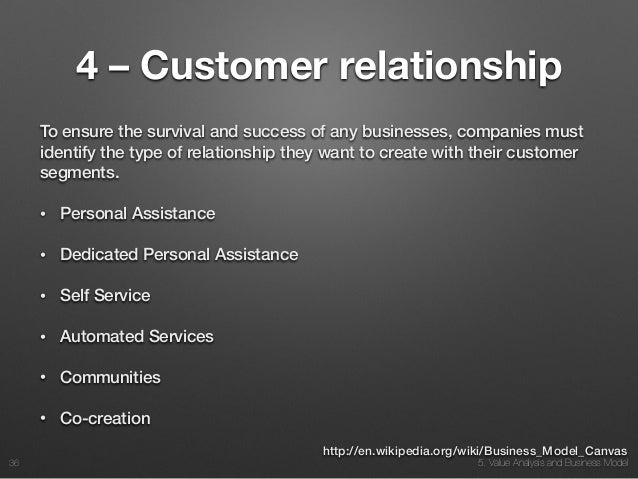 customer relationship business model example