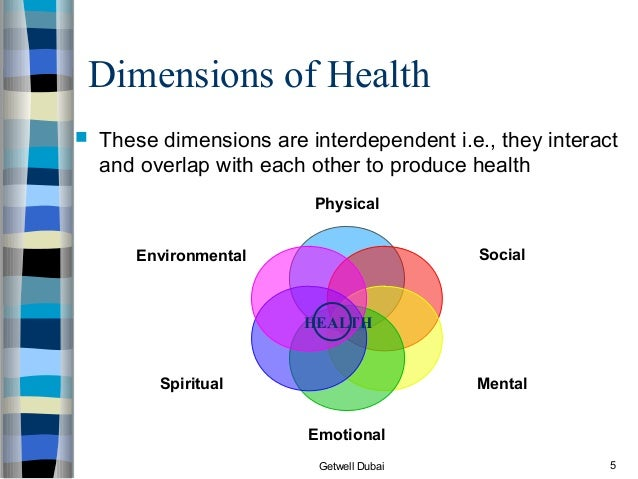 example of emotional dimension of health