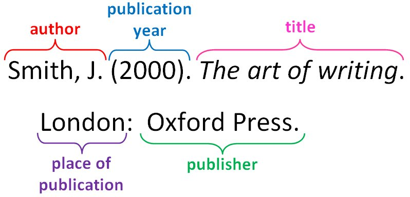example of single book citation at end of essay