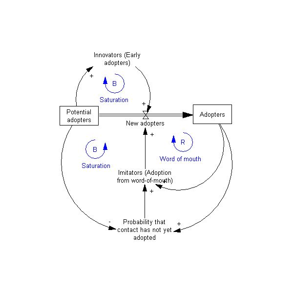 example find flow of dynamical system