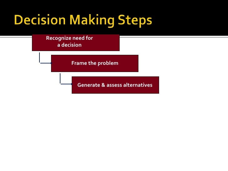 making a difficult ethical decision example