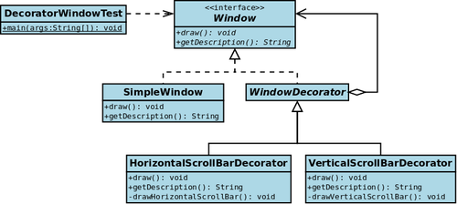 factory design pattern c simple example