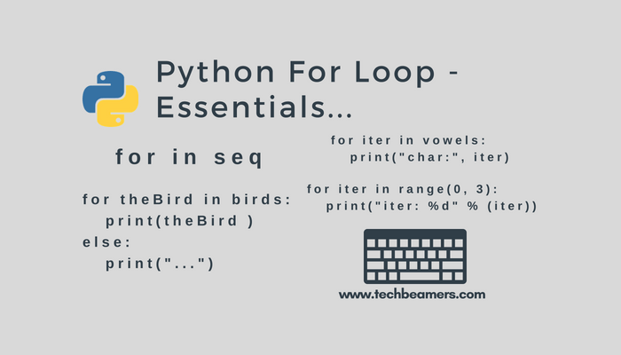 for each loop in android example