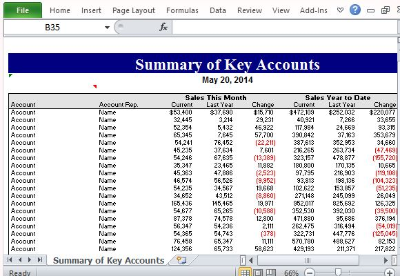 key account management plan example