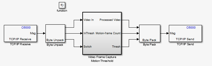 labview tcp ip communication example