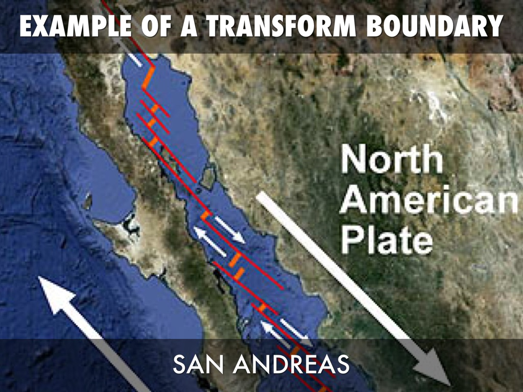 real life example of convergent boundary
