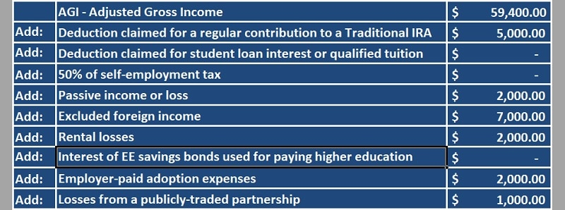 what is adjusted gross income example